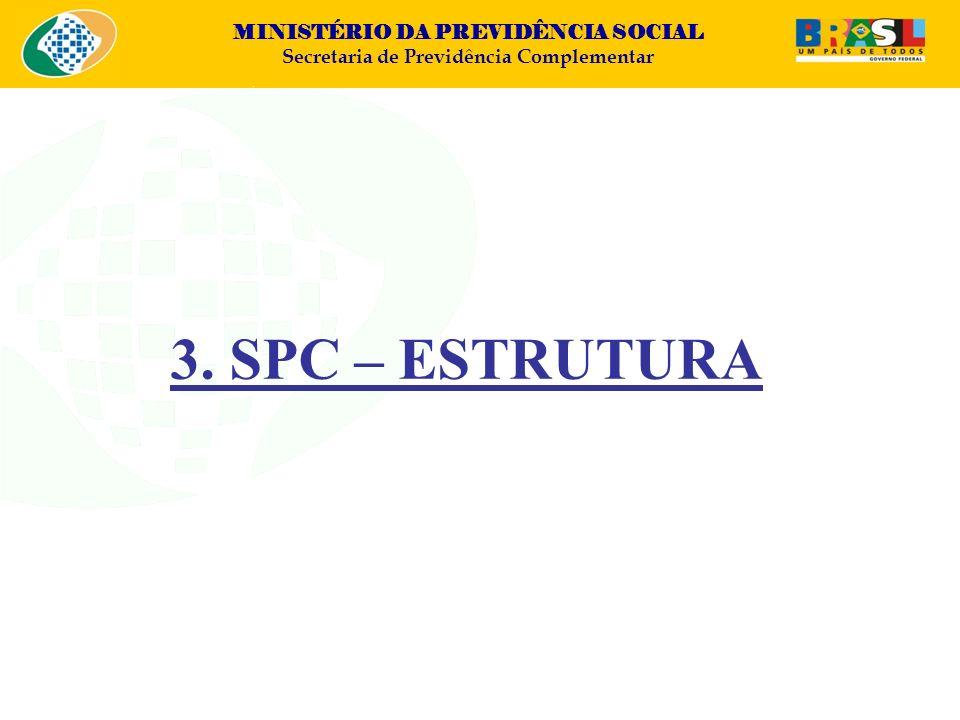 MINISTÉRIO DA PREVIDÊNCIA SOCIAL Secretaria de Previdência Complementar 3. SPC – ESTRUTURA