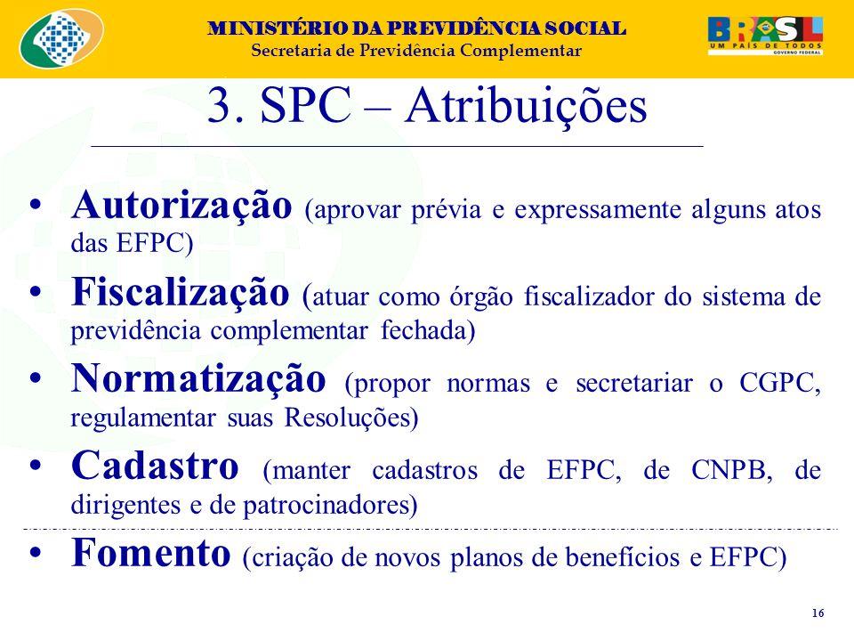 MINISTÉRIO DA PREVIDÊNCIA SOCIAL Secretaria de Previdência Complementar 3. SPC – Atribuições Autorização (aprovar prévia e expressamente alguns atos d