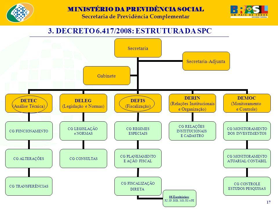 MINISTÉRIO DA PREVIDÊNCIA SOCIAL Secretaria de Previdência Complementar 3. DECRETO 6.417/2008: ESTRUTURA DA SPC 17