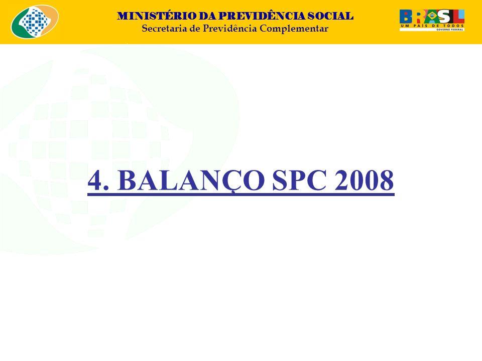 MINISTÉRIO DA PREVIDÊNCIA SOCIAL Secretaria de Previdência Complementar 4. BALANÇO SPC 2008