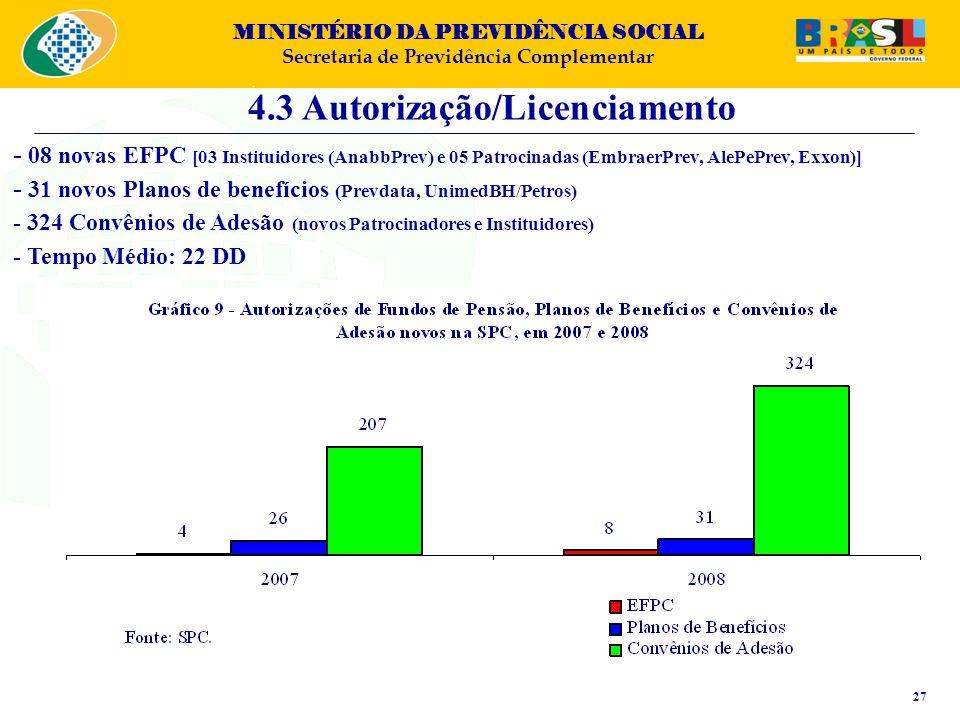 MINISTÉRIO DA PREVIDÊNCIA SOCIAL Secretaria de Previdência Complementar 4.3 Autorização/Licenciamento - 08 novas EFPC [03 Instituidores (AnabbPrev) e