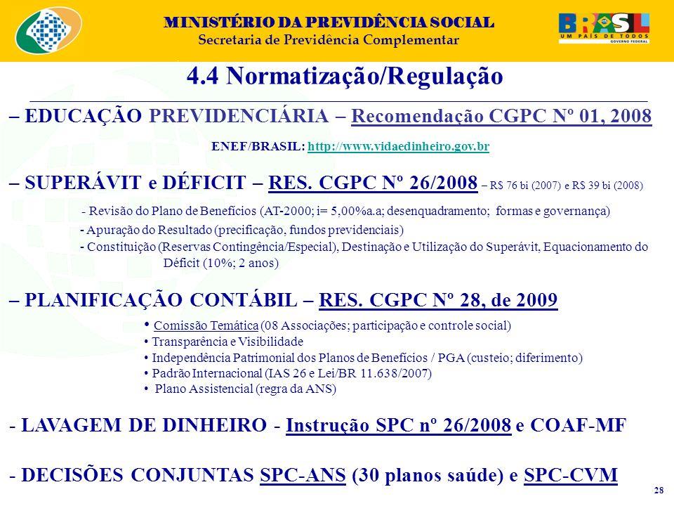 MINISTÉRIO DA PREVIDÊNCIA SOCIAL Secretaria de Previdência Complementar – EDUCAÇÃO PREVIDENCIÁRIA – Recomendação CGPC Nº 01, 2008 ENEF/BRASIL: http://
