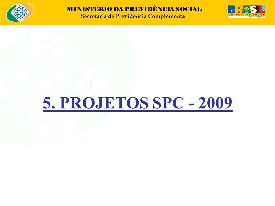 MINISTÉRIO DA PREVIDÊNCIA SOCIAL Secretaria de Previdência Complementar 5. PROJETOS SPC - 2009