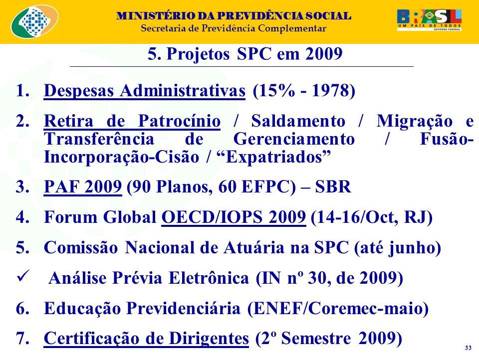 MINISTÉRIO DA PREVIDÊNCIA SOCIAL Secretaria de Previdência Complementar 1.Despesas Administrativas (15% - 1978) 2.Retira de Patrocínio / Saldamento /