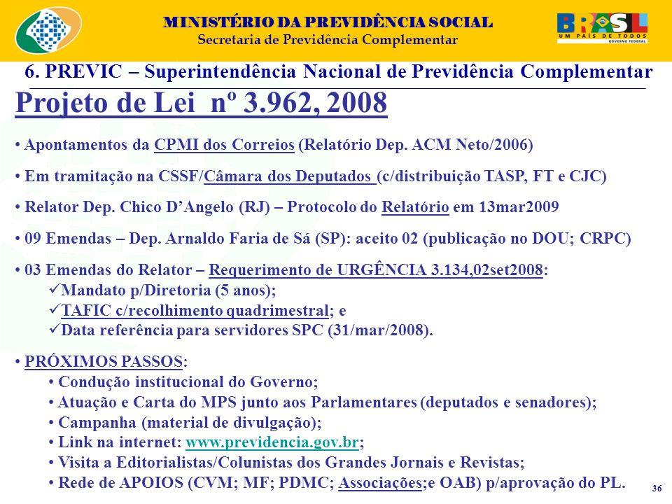 MINISTÉRIO DA PREVIDÊNCIA SOCIAL Secretaria de Previdência Complementar Projeto de Lei nº 3.962, 2008 Apontamentos da CPMI dos Correios (Relatório Dep