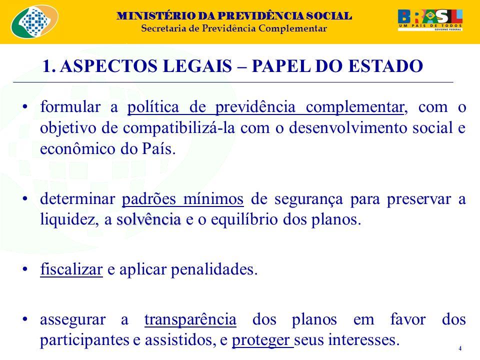 MINISTÉRIO DA PREVIDÊNCIA SOCIAL Secretaria de Previdência Complementar formular a política de previdência complementar, com o objetivo de compatibili