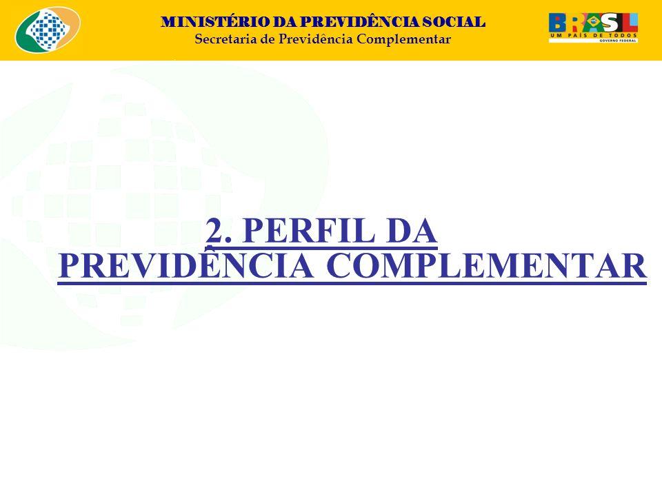 MINISTÉRIO DA PREVIDÊNCIA SOCIAL Secretaria de Previdência Complementar 2. PERFIL DA PREVIDÊNCIA COMPLEMENTAR