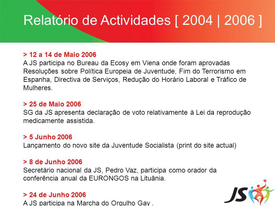 Relatório de Actividades [ 2004 | 2006 ] > 12 a 14 de Maio 2006 A JS participa no Bureau da Ecosy em Viena onde foram aprovadas Resoluções sobre Polít