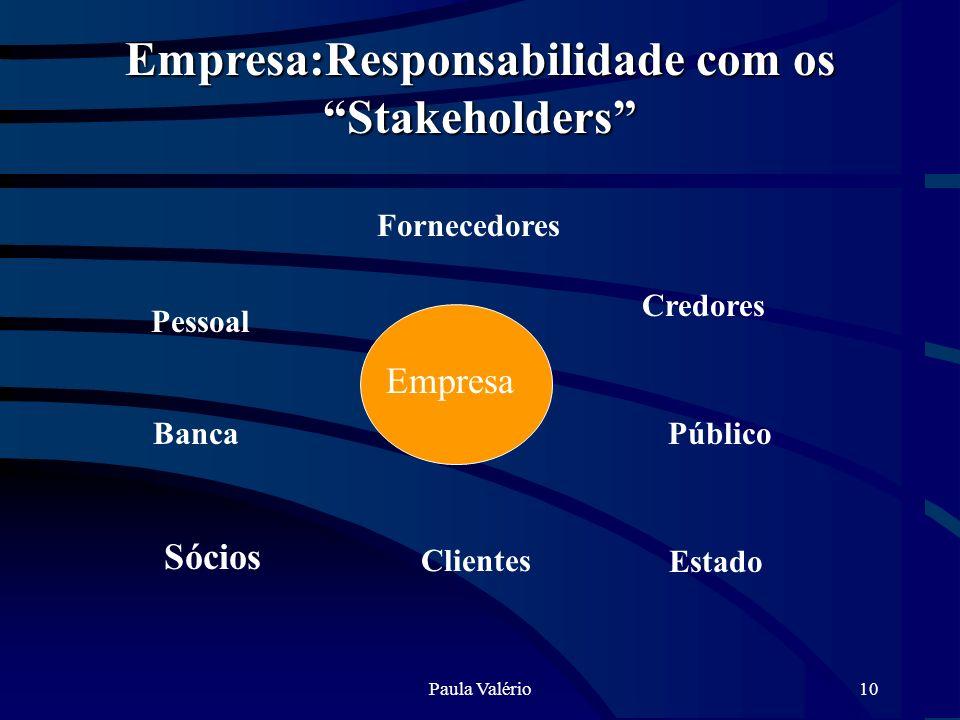 Paula Valério10 Fornecedores Empresa Clientes Credores Público Estado Empresa:Responsabilidade com os Stakeholders Pessoal Banca Sócios