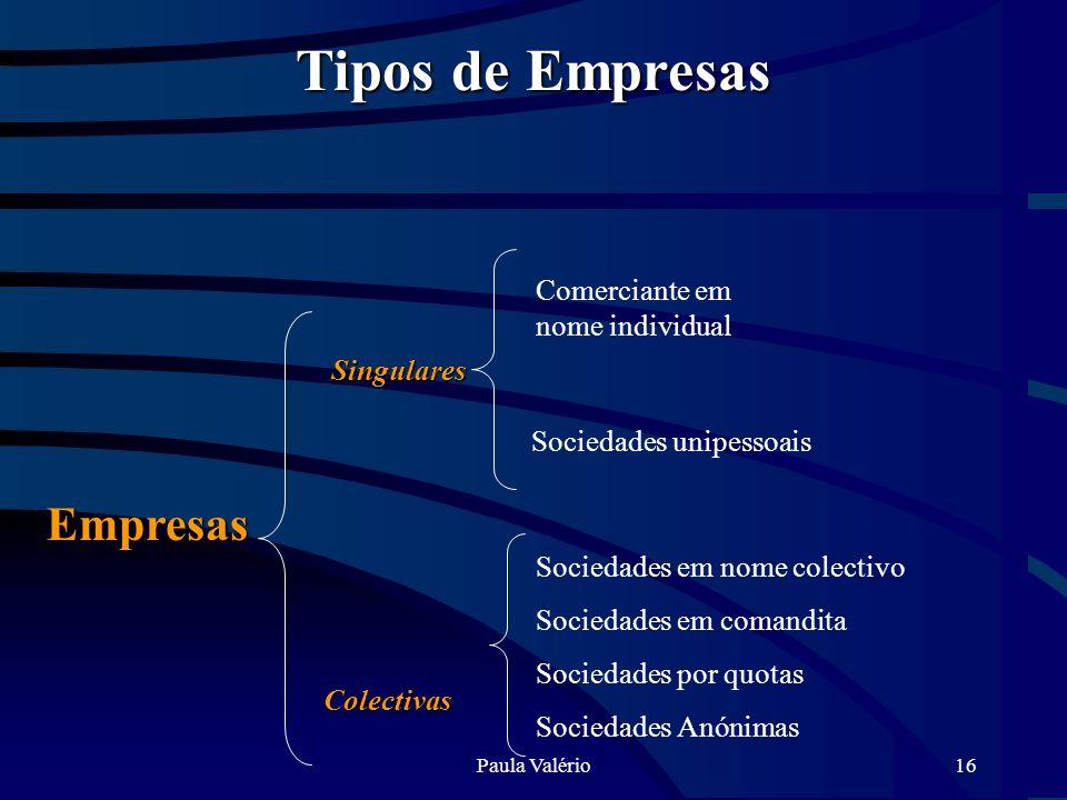 Paula Valério16 Tipos de Empresas Empresas Singulares Colectivas Comerciante em nome individual Sociedades unipessoais Sociedades em nome colectivo So
