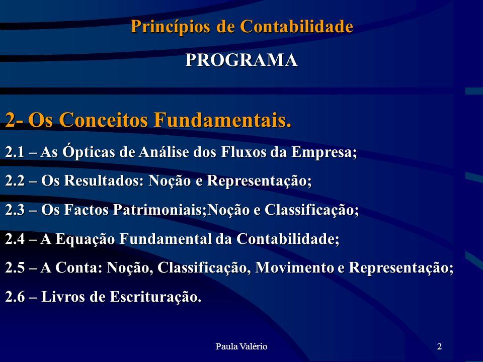 Paula Valério2 Princípios de Contabilidade PROGRAMA 2- Os Conceitos Fundamentais. 2.1 – As Ópticas de Análise dos Fluxos da Empresa; 2.2 – Os Resultad