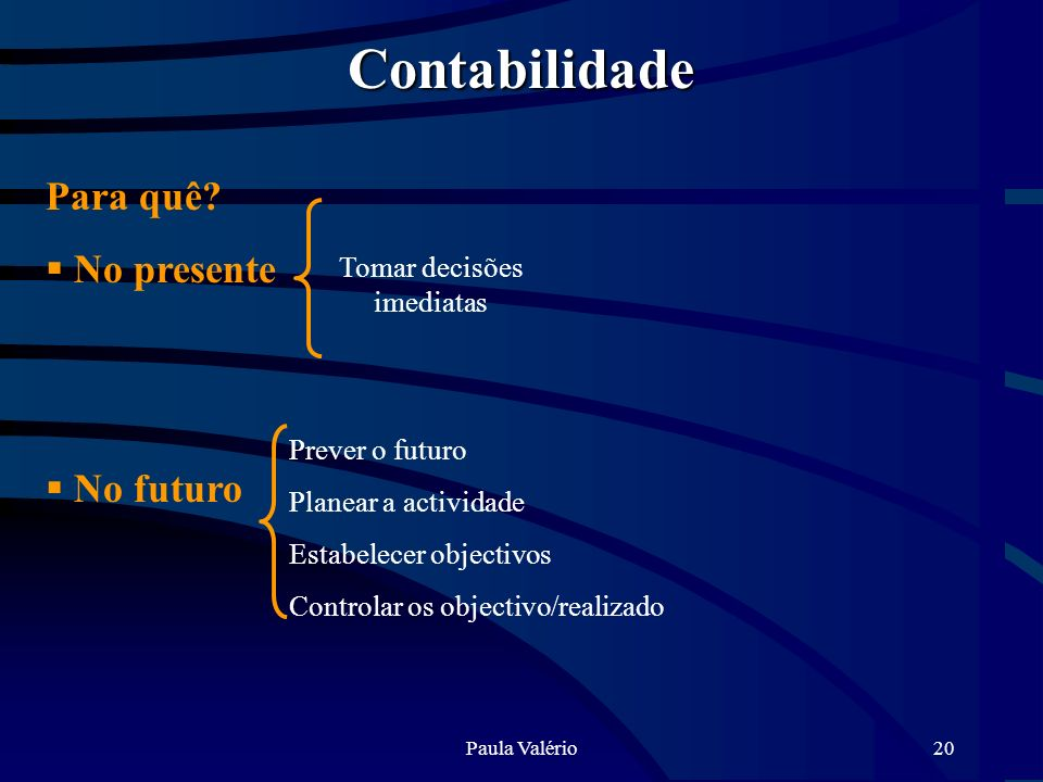 Paula Valério20 Contabilidade Para quê? No presente No futuro Tomar decisões imediatas Prever o futuro Planear a actividade Estabelecer objectivos Con