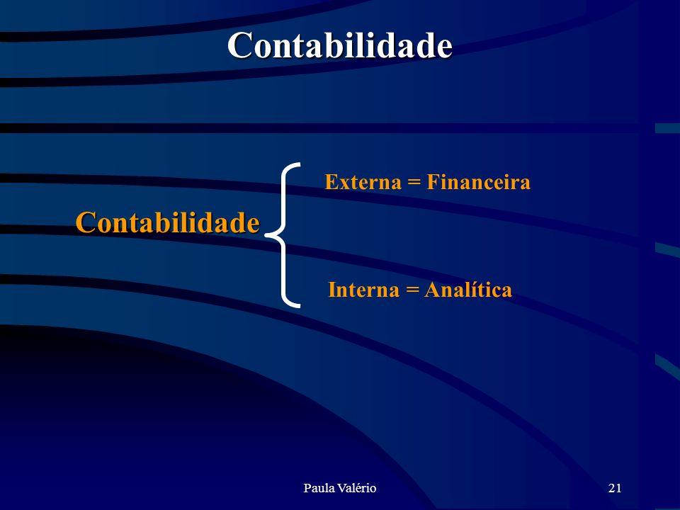 Paula Valério21 Contabilidade Contabilidade Externa = Financeira Interna = Analítica