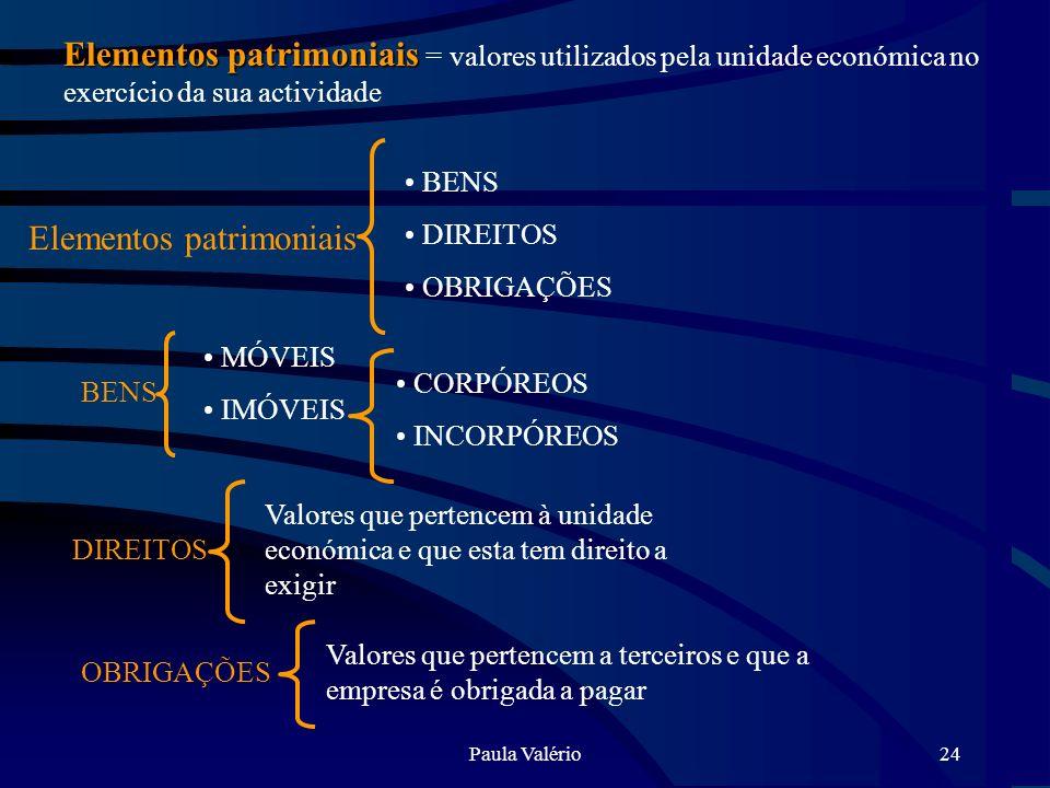 Paula Valério24 Elementos patrimoniais Elementos patrimoniais = valores utilizados pela unidade económica no exercício da sua actividade Elementos pat