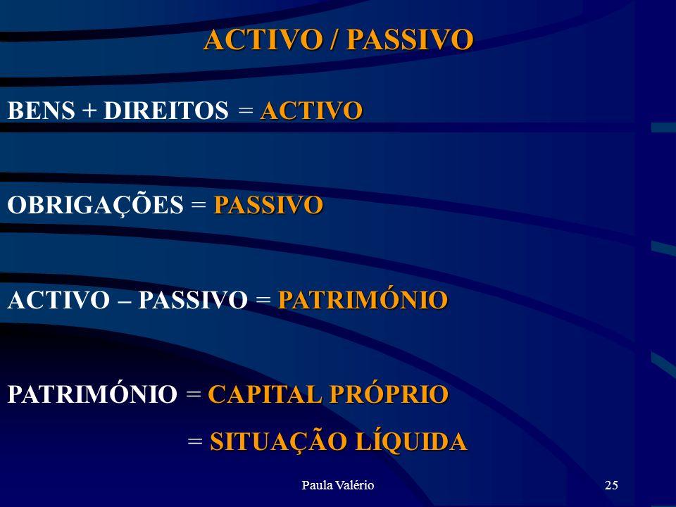 Paula Valério25 ACTIVO / PASSIVO ACTIVO BENS + DIREITOS = ACTIVO PASSIVO OBRIGAÇÕES = PASSIVO PATRIMÓNIO ACTIVO – PASSIVO = PATRIMÓNIO CAPITAL PRÓPRIO