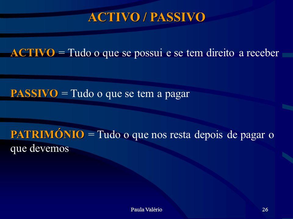 Paula Valério26 ACTIVO / PASSIVO ACTIVO ACTIVO = Tudo o que se possui e se tem direito a receber PASSIVO PASSIVO = Tudo o que se tem a pagar PATRIMÓNI