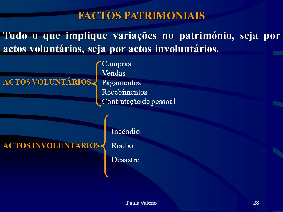 Paula Valério28 FACTOS PATRIMONIAIS Tudo o que implique variações no património, seja por actos voluntários, seja por actos involuntários. ACTOS VOLUN