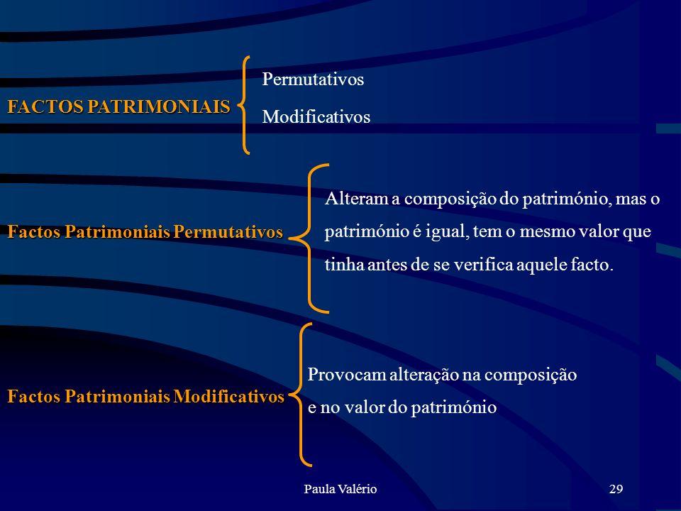 Paula Valério29 FACTOS PATRIMONIAIS Permutativos Modificativos Factos Patrimoniais Permutativos Alteram a composição do património, mas o património é
