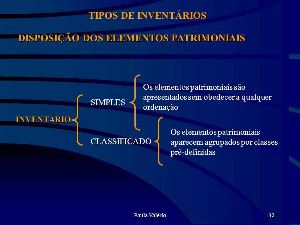 Paula Valério32 TIPOS DE INVENTÁRIOS DISPOSIÇÃO DOS ELEMENTOS PATRIMONIAIS INVENTÁRIO SIMPLES CLASSIFICADO Os elementos patrimoniais são apresentados