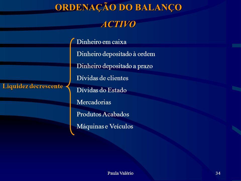 Paula Valério34 ORDENAÇÃO DO BALANÇO ACTIVO Liquidez decrescente Dinheiro em caixa Dinheiro depositado à ordem Dinheiro depositado a prazo Dívidas de