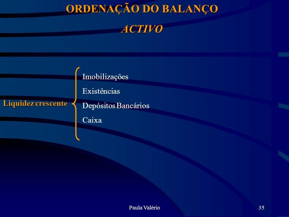 Paula Valério35 ORDENAÇÃO DO BALANÇO ACTIVO Liquidez crescente Imobilizações Existências Depósitos Bancários Caixa