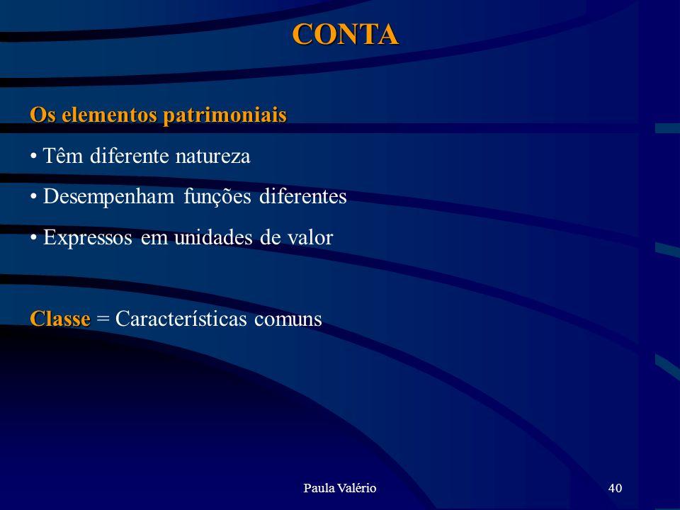 Paula Valério40 CONTA Os elementos patrimoniais Têm diferente natureza Desempenham funções diferentes Expressos em unidades de valor Classe Classe = C