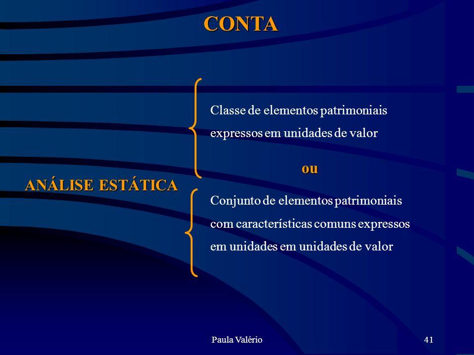 Paula Valério41 CONTA ANÁLISE ESTÁTICA Classe de elementos patrimoniais expressos em unidades de valorou Conjunto de elementos patrimoniais com caract