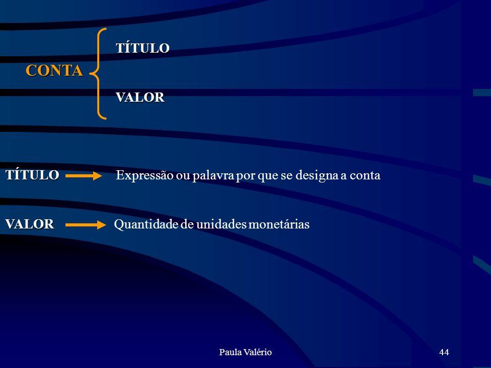 Paula Valério44 CONTA TÍTULOVALOR TÍTULO TÍTULO Expressão ou palavra por que se designa a conta VALOR VALOR Quantidade de unidades monetárias