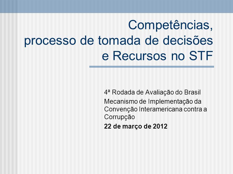 Competências, processo de tomada de decisões e Recursos no STF 4ª Rodada de Avaliação do Brasil Mecanismo de Implementação da Convenção Interamericana