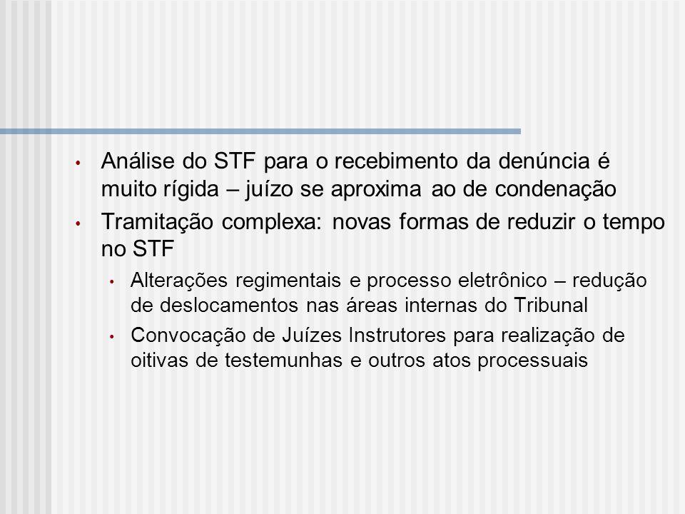 Análise do STF para o recebimento da denúncia é muito rígida – juízo se aproxima ao de condenação Tramitação complexa: novas formas de reduzir o tempo