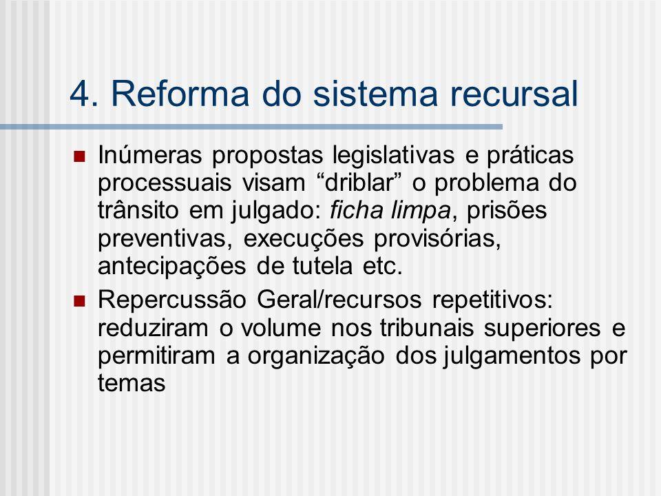 4. Reforma do sistema recursal Inúmeras propostas legislativas e práticas processuais visam driblar o problema do trânsito em julgado: ficha limpa, pr