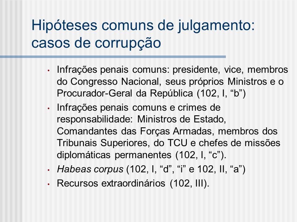 Hipóteses comuns de julgamento: casos de corrupção Infrações penais comuns: presidente, vice, membros do Congresso Nacional, seus próprios Ministros e