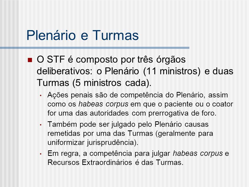 Dados STF - Crimes de corrupção 2010/11 Procedimento Distribuídos entre 01/01/2010 e 31/08/2011 Julgados entre 01/01/2010 e 31/08/2011 Tramitação em 31/08/2010 Trânsito em Julgado entre 01/01/2010 e 31/08/2011 Ações penais175589 Recursos12 108 Total29176817