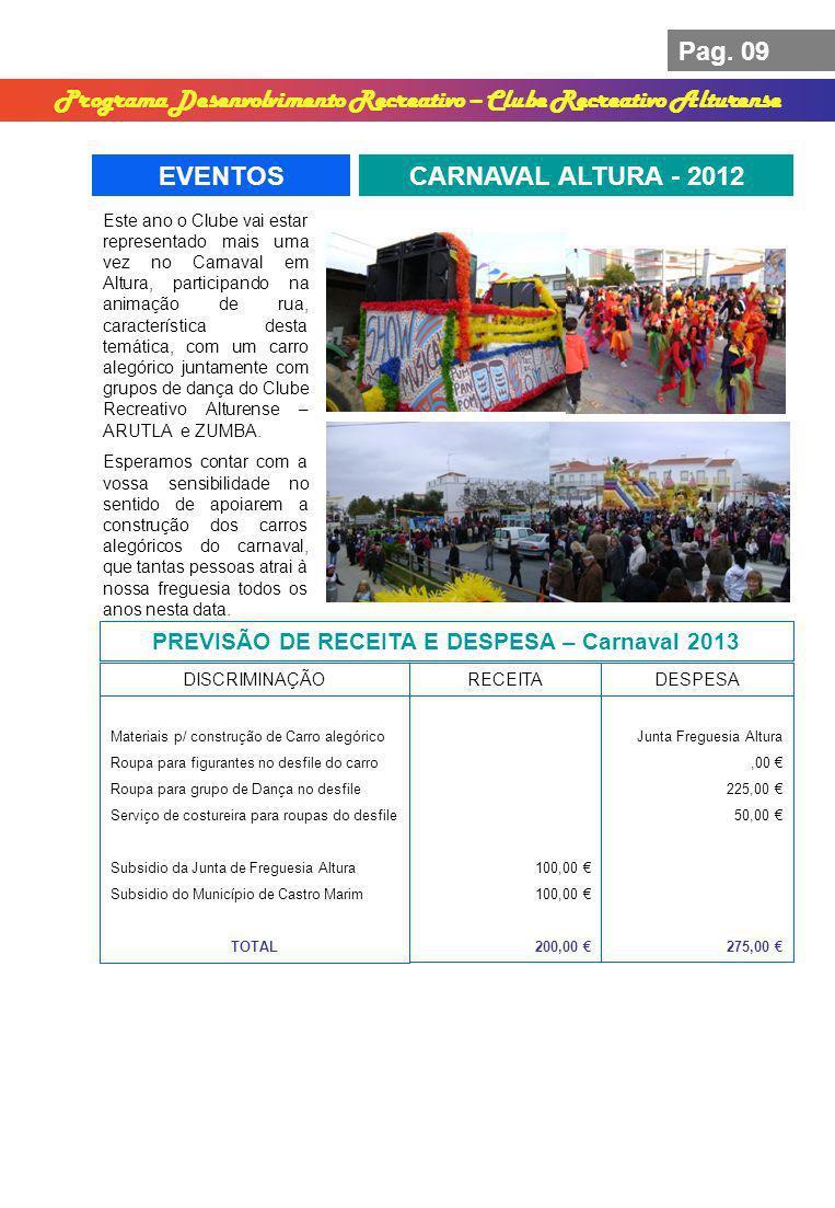 Pag. 09 Programa Desenvolvimento Recreativo – Clube Recreativo Alturense EVENTOSCARNAVAL ALTURA - 2012 PREVISÃO DE RECEITA E DESPESA – Carnaval 2013 D