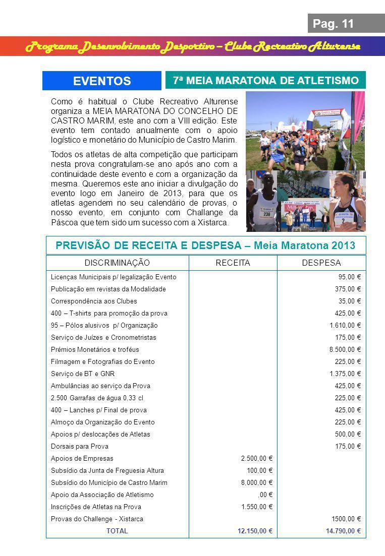 Pag. 11 Programa Desenvolvimento Desportivo – Clube Recreativo Alturense EVENTOS 7ª MEIA MARATONA DE ATLETISMO PREVISÃO DE RECEITA E DESPESA – Meia Ma