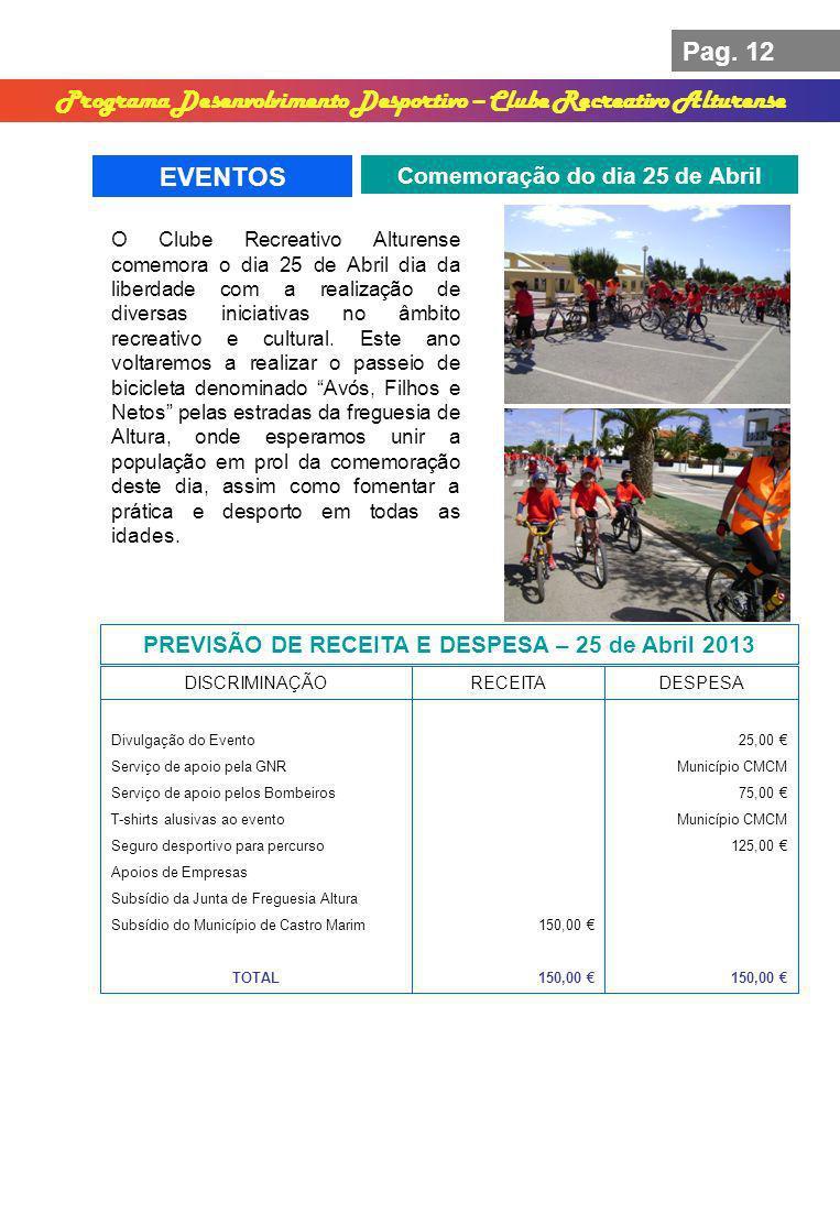Pag. 12 Programa Desenvolvimento Desportivo – Clube Recreativo Alturense EVENTOS Comemoração do dia 25 de Abril PREVISÃO DE RECEITA E DESPESA – 25 de