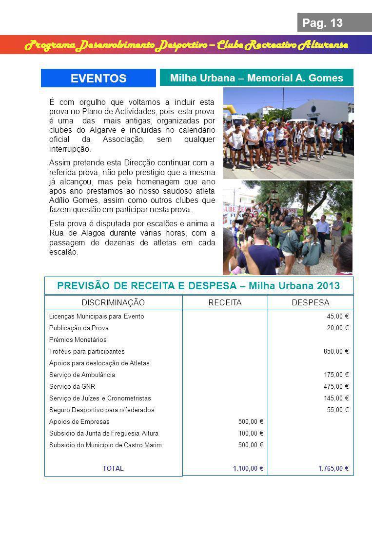 Pag. 13 Programa Desenvolvimento Desportivo – Clube Recreativo Alturense EVENTOS Milha Urbana – Memorial A. Gomes PREVISÃO DE RECEITA E DESPESA – Milh