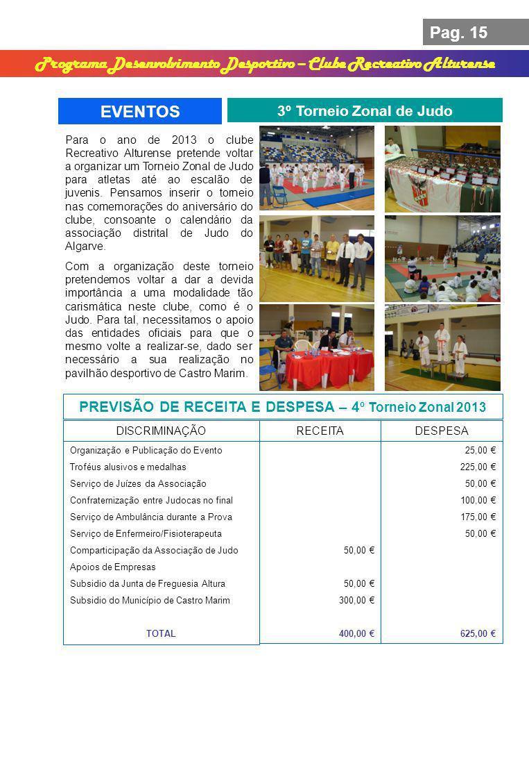 Pag. 15 Programa Desenvolvimento Desportivo – Clube Recreativo Alturense EVENTOS 3º Torneio Zonal de Judo PREVISÃO DE RECEITA E DESPESA – 4 º Torneio