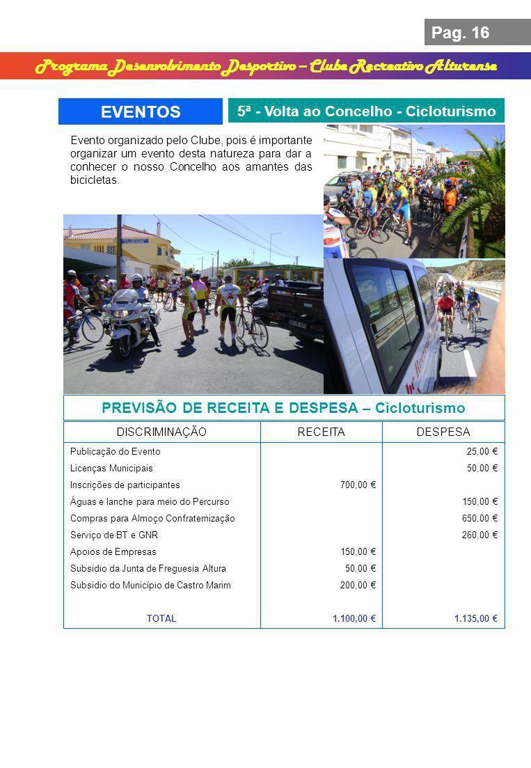 Pag. 16 Programa Desenvolvimento Desportivo – Clube Recreativo Alturense EVENTOS 5ª - Volta ao Concelho - Cicloturismo PREVISÃO DE RECEITA E DESPESA –