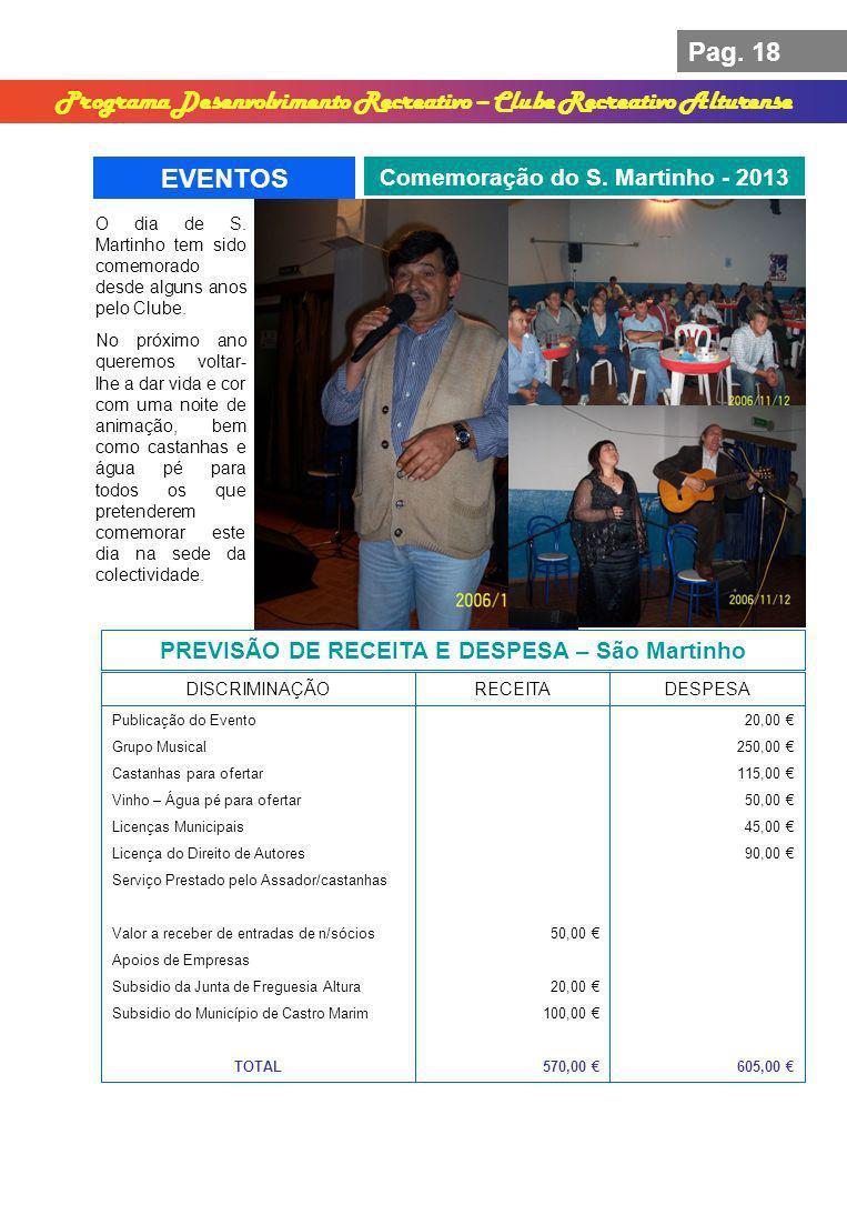 Pag. 18 Programa Desenvolvimento Recreativo – Clube Recreativo Alturense EVENTOS Comemoração do S. Martinho - 2013 PREVISÃO DE RECEITA E DESPESA – São