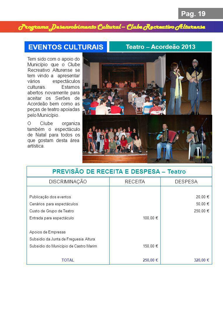 Pag. 19 Programa Desenvolvimento Cultural – Clube Recreativo Alturense EVENTOS CULTURAIS Teatro – Acordeão 2013 PREVISÃO DE RECEITA E DESPESA – Teatro
