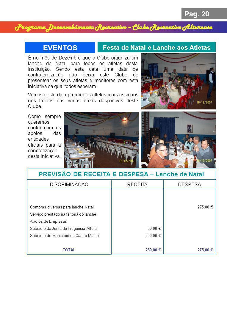 Pag. 20 Programa Desenvolvimento Recreativo – Clube Recreativo Alturense EVENTOS Festa de Natal e Lanche aos Atletas PREVISÃO DE RECEITA E DESPESA – L