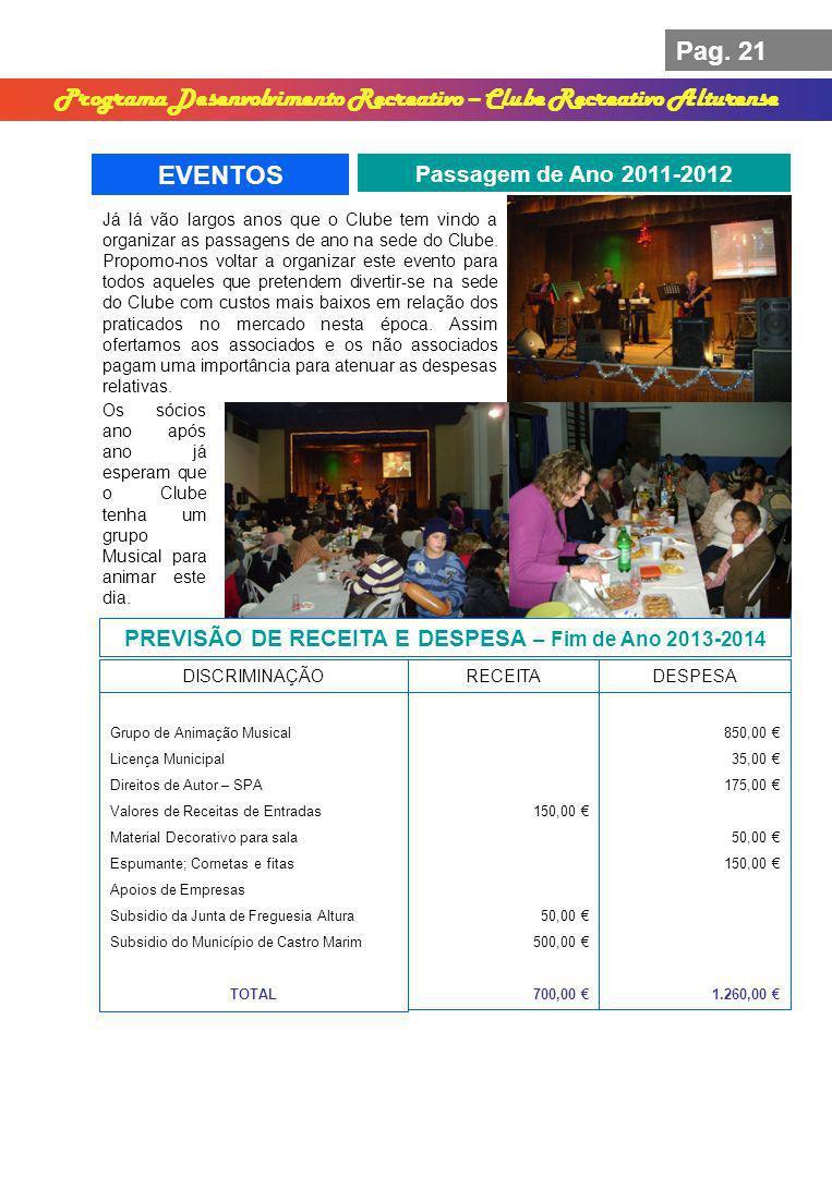 Pag. 21 Programa Desenvolvimento Recreativo – Clube Recreativo Alturense EVENTOS Passagem de Ano 2011-2012 PREVISÃO DE RECEITA E DESPESA – Fim de Ano