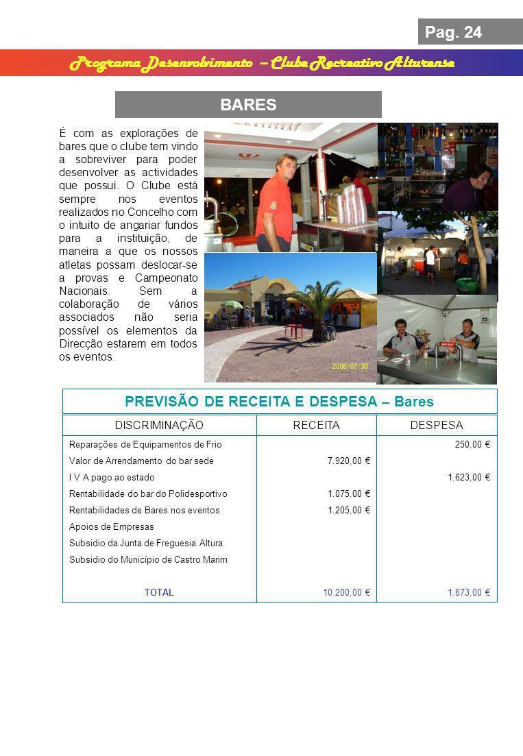 Pag. 24 Programa Desenvolvimento – Clube Recreativo Alturense BARES PREVISÃO DE RECEITA E DESPESA – Bares DISCRIMINAÇÃORECEITADESPESA 7.920,00 1.075,0