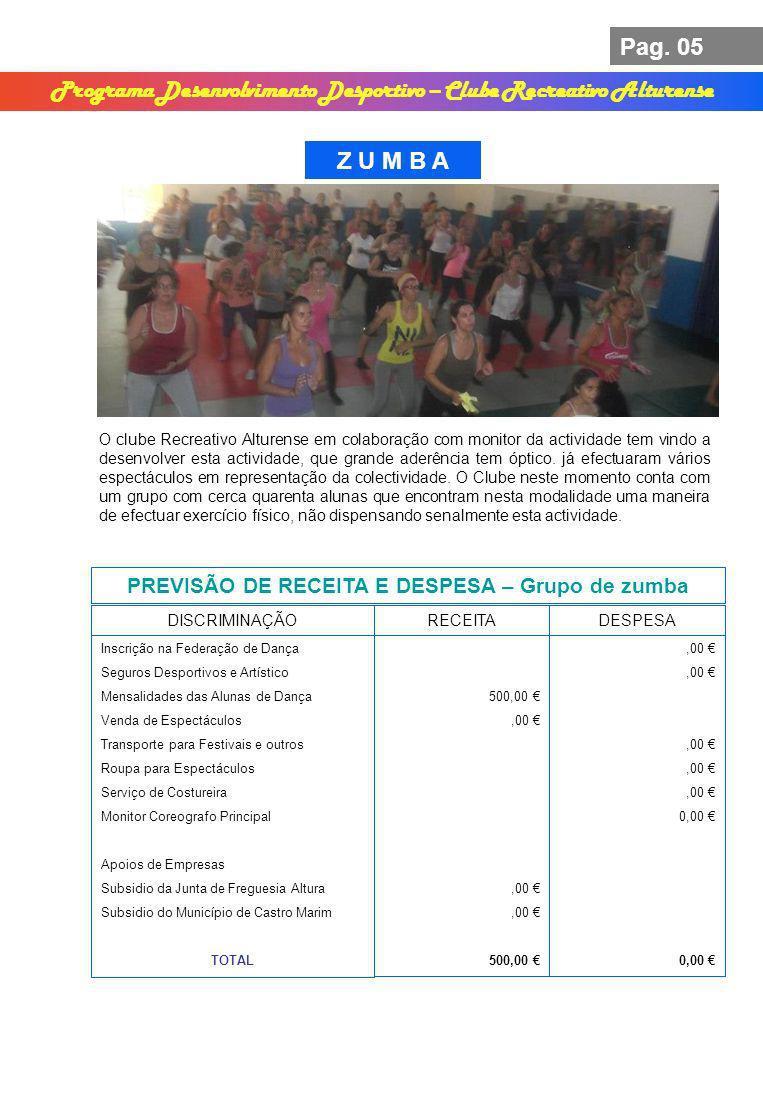 Pag. 05 Programa Desenvolvimento Desportivo – Clube Recreativo Alturense Z U M B A PREVISÃO DE RECEITA E DESPESA – Grupo de zumba DISCRIMINAÇÃORECEITA