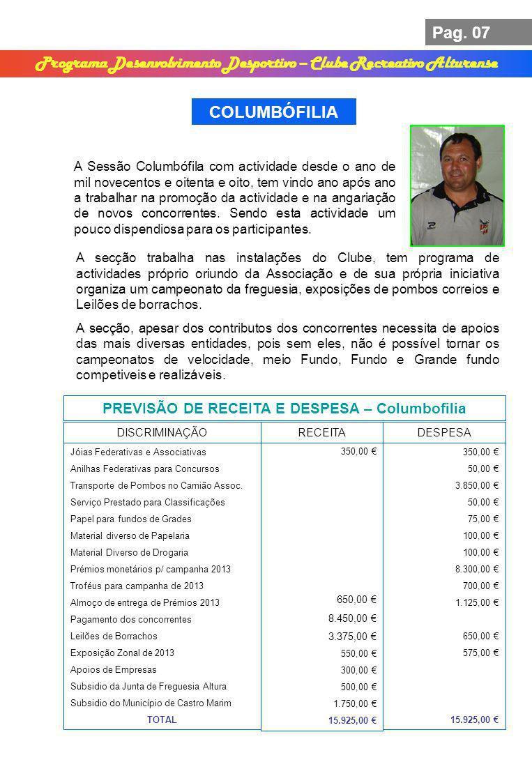 Pag. 07 Programa Desenvolvimento Desportivo – Clube Recreativo Alturense COLUMBÓFILIA PREVISÃO DE RECEITA E DESPESA – Columbofilia DISCRIMINAÇÃORECEIT