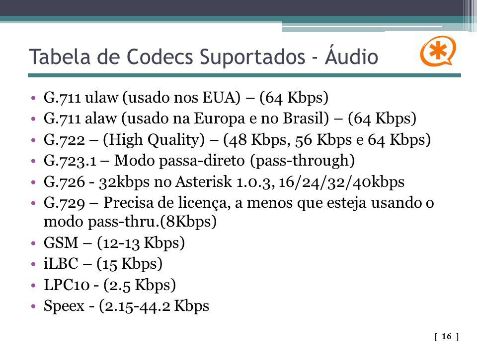 Tabela de Codecs Suportados - Áudio G.711 ulaw (usado nos EUA) – (64 Kbps) G.711 alaw (usado na Europa e no Brasil) – (64 Kbps) G.722 – (High Quality)