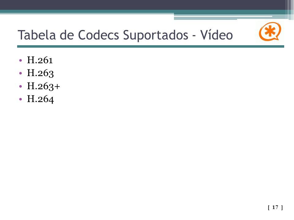 Tabela de Codecs Suportados - Vídeo H.261 H.263 H.263+ H.264 [ 17 ]