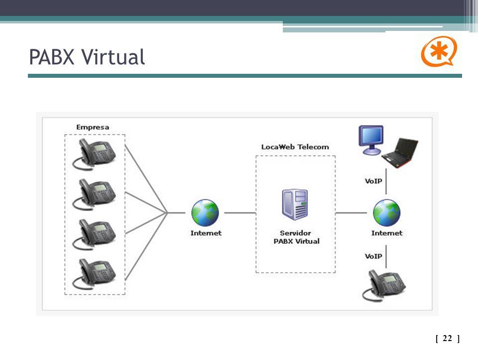 PABX Virtual [ 22 ]