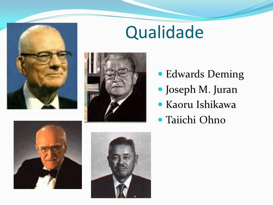 Qualidade Edwards Deming Joseph M. Juran Kaoru Ishikawa Taiichi Ohno